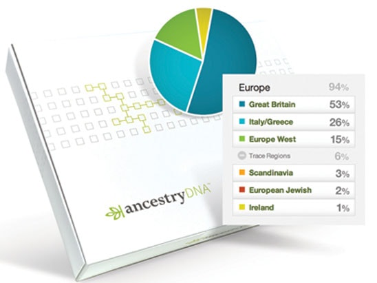 Win an AncestryDNA ethnicity test sweepstakes