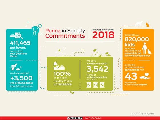 Futtervorräte von PURINA gewinnen Gewinnspiel